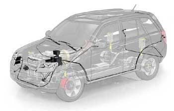 Как проводить техническое обслуживание автомобиля